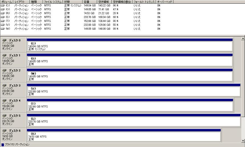 20050715-disks.png