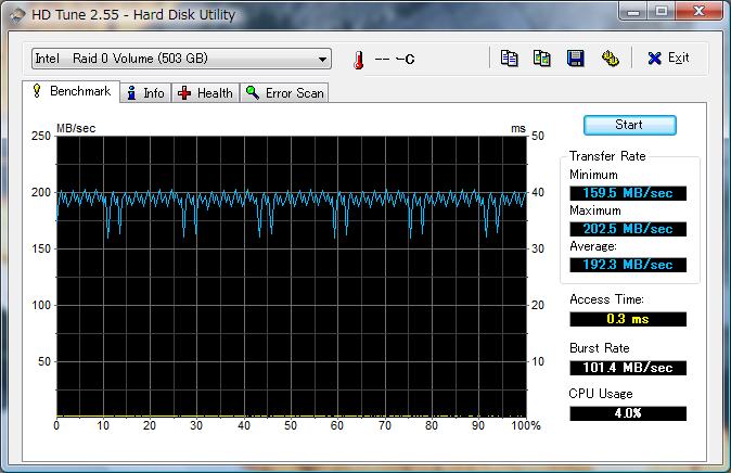 20090104-PhotoFast-G-Monster-V2-ICH10R-RAID0-4K-HDTune.png