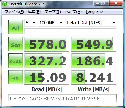 20090312-PhotoFast-G-Monster-V2-RR3510-1TB-256K.png