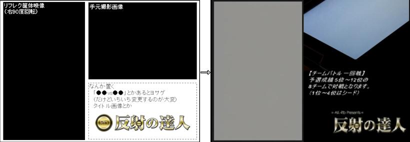 イメージと実際の放送映像